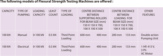 Flexural Strength Testing Machine Specification